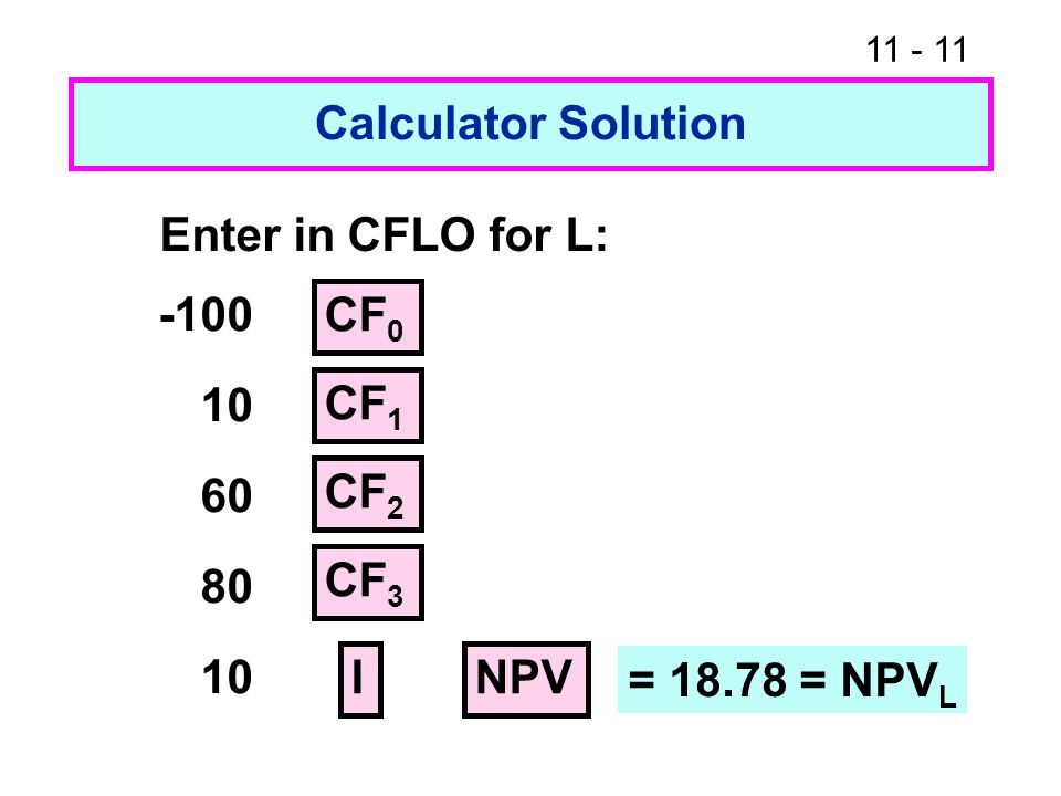 11 - 11 Calculator Solution Enter in CFLO for L: -100 10 60 80 10 CF 0 CF 1 NPV CF 2 CF 3 I = 18.78 = NPV L