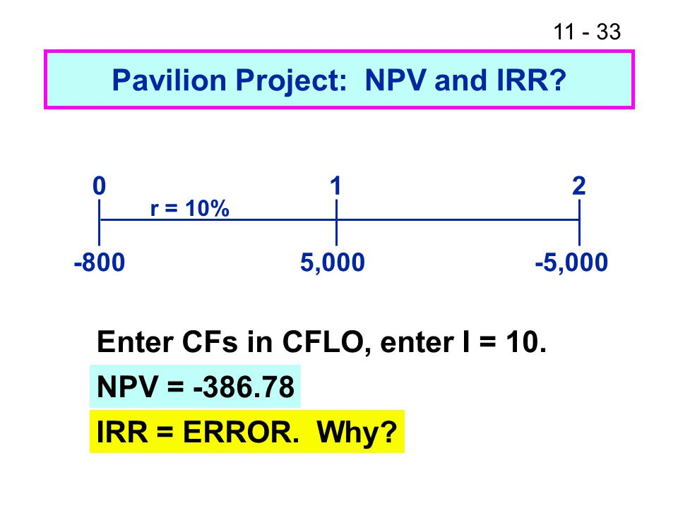 11 - 33 Pavilion Project: NPV and IRR? 5,000-5,000 012 r = 10% -800 Enter CFs in CFLO, enter I = 10. NPV = -386.78 IRR = ERROR. Why?