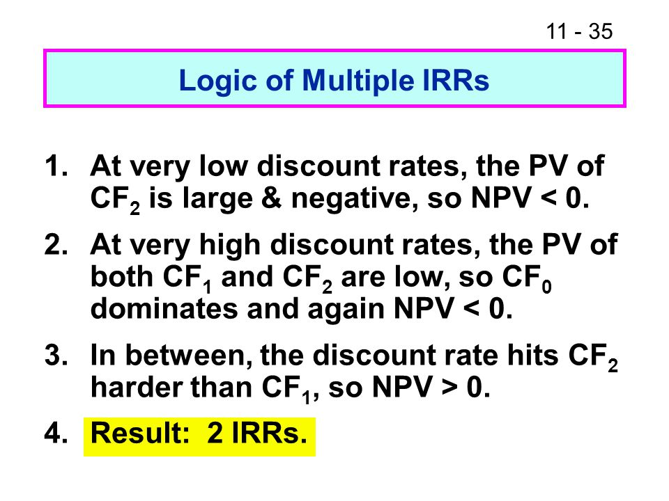 11 - 35 Logic of Multiple IRRs 1.At very low discount rates, the PV of CF 2 is large & negative, so NPV < 0. 2.At very high discount rates, the PV of