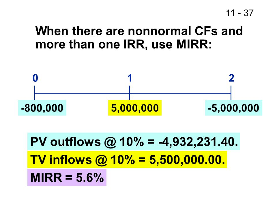 11 - 37 When there are nonnormal CFs and more than one IRR, use MIRR: 012 -800,0005,000,000-5,000,000 PV outflows @ 10% = -4,932,231.40. TV inflows @