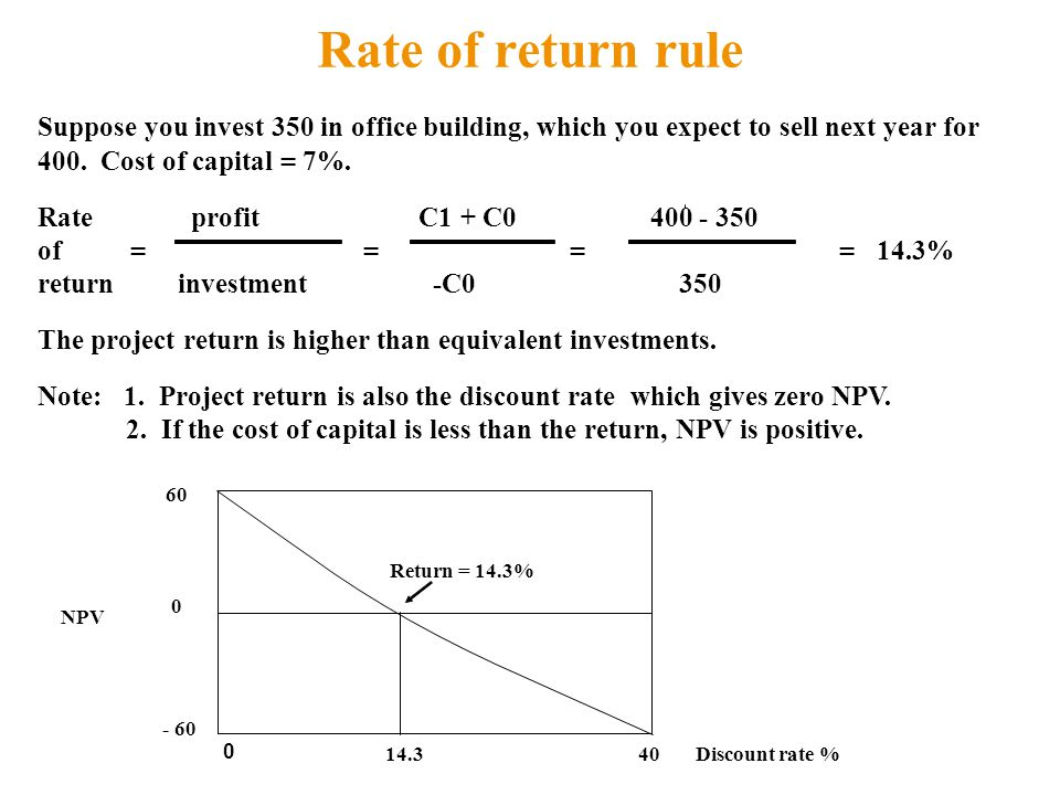 Rate of return rule Suppose you invest 350 in office building, which you expect to sell next year for 400.