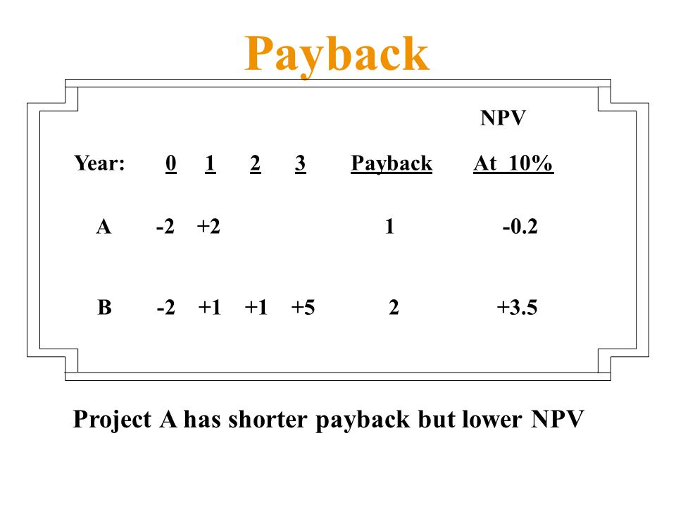 Payback NPV Year: Payback At 10% A B Project A has shorter payback but lower NPV