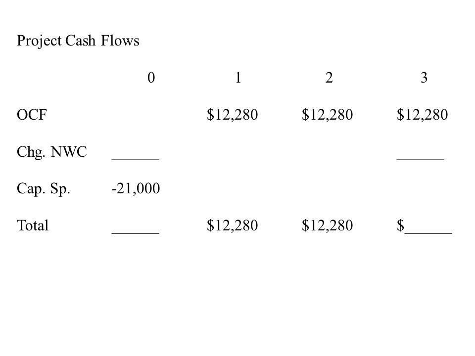 Project Cash Flows 0 1 2 3 OCF$12,280$12,280$12,280 Chg. NWC____________ Cap. Sp.-21,000 Total______$12,280$12,280$______