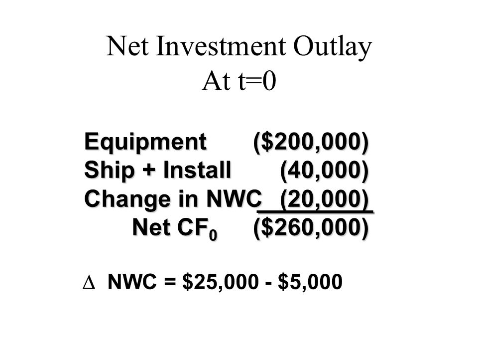 Net Investment Outlay At t=0 Equipment Ship + Install Change in NWC Net CF 0 ($200,000)(40,000)(20,000)($260,000)  NWC = $25,000 - $5,000