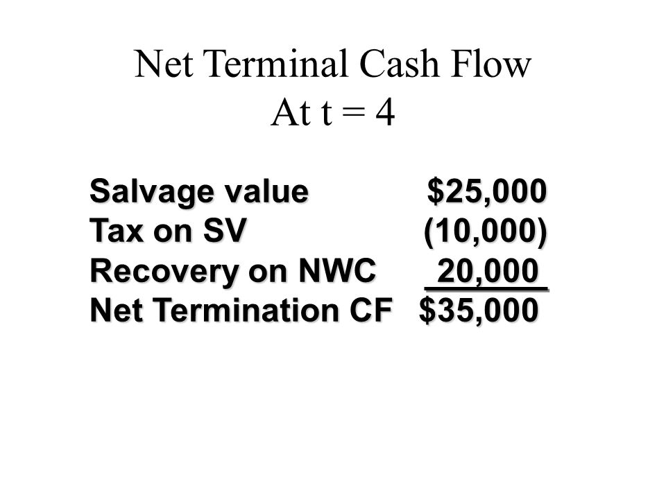 Net Terminal Cash Flow At t = 4 Salvage value Tax on SV Recovery on NWC Net Termination CF $25,000(10,000)20,000$35,000