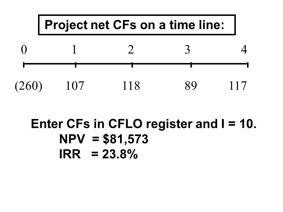 01234 (260) 107 118 89 117 Project net CFs on a time line: Enter CFs in CFLO register and I = 10. NPV = $81,573 IRR = 23.8%