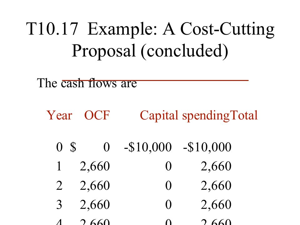 T10.17 Example: A Cost-Cutting Proposal (concluded) The cash flows are Year OCF Capital spendingTotal 0$ 0-$10,000-$10,000 1 2,66002,660 22,66002,660