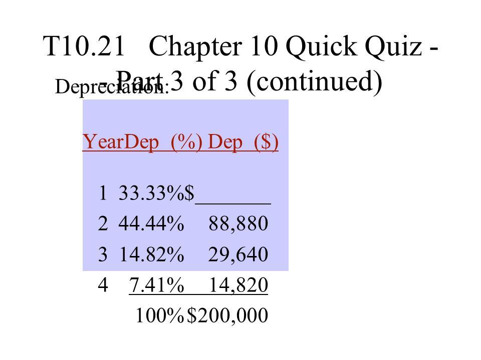 T10.21 Chapter 10 Quick Quiz - - Part 3 of 3 (continued) Depreciation: YearDep (%) Dep ($) 133.33%$_______ 244.44%88,880 314.82%29,640 47.41%14,820 10