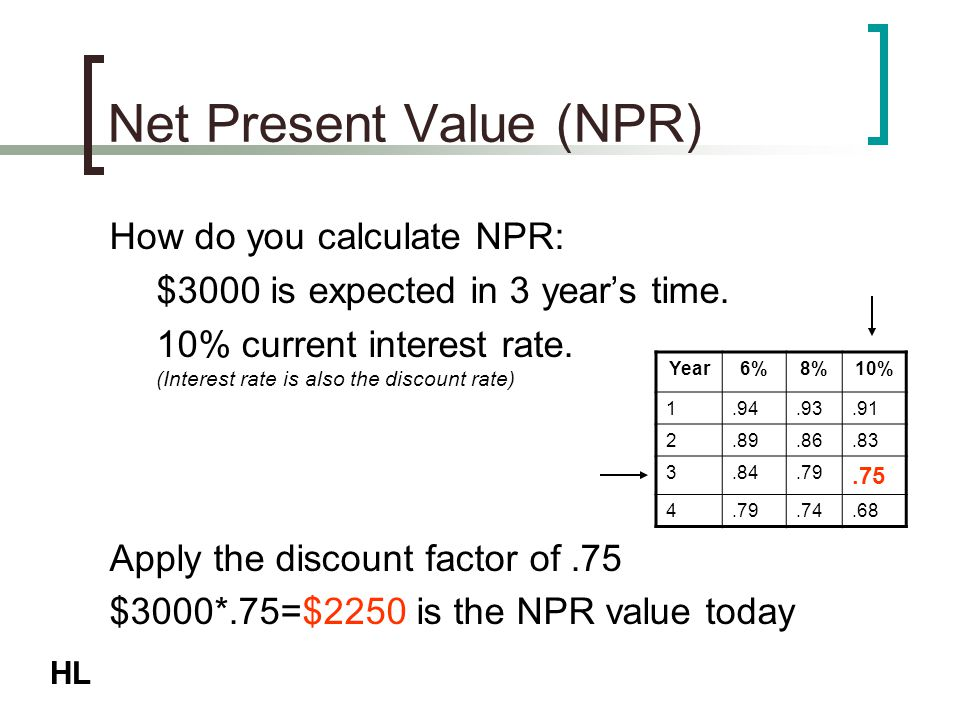 Net Present Value (NPR) How do you calculate NPR: $3000 is expected in 3 year's time.