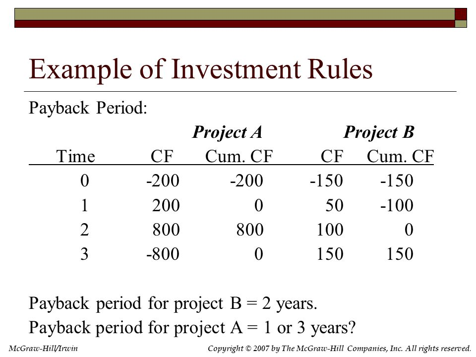 Copyright © 2007 by The McGraw-Hill Companies, Inc. All rights reserved. McGraw-Hill/Irwin Example of Investment Rules Payback Period: Project AProjec