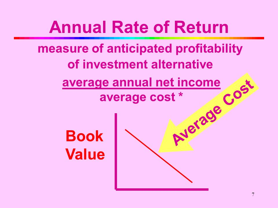 7 Annual Rate of Return measure of anticipated profitability of investment alternative average annual net income average cost * Book Value Average Cost