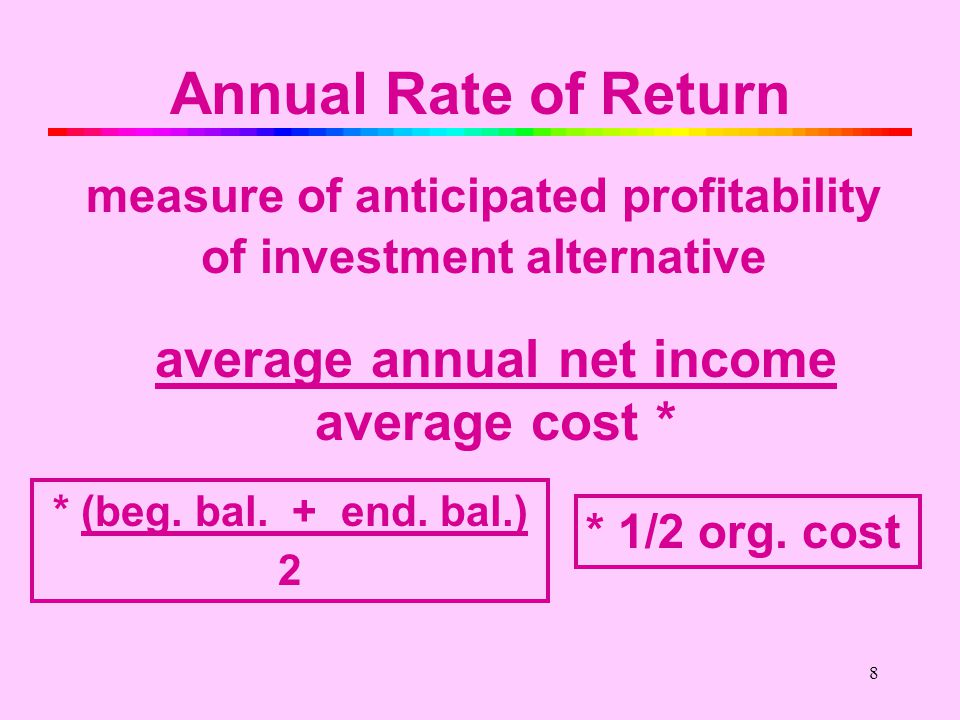7 Annual Rate of Return measure of anticipated profitability of investment alternative average annual net income average cost * Book Value Average Cost