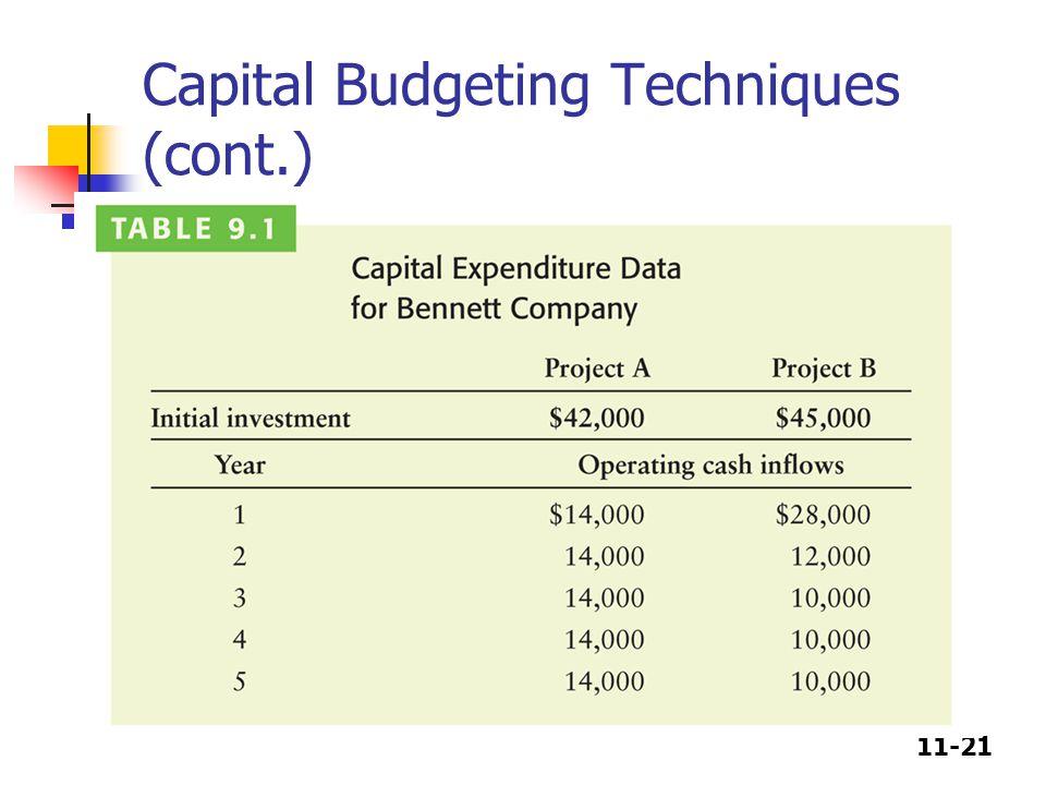 11-21 Capital Budgeting Techniques (cont.)