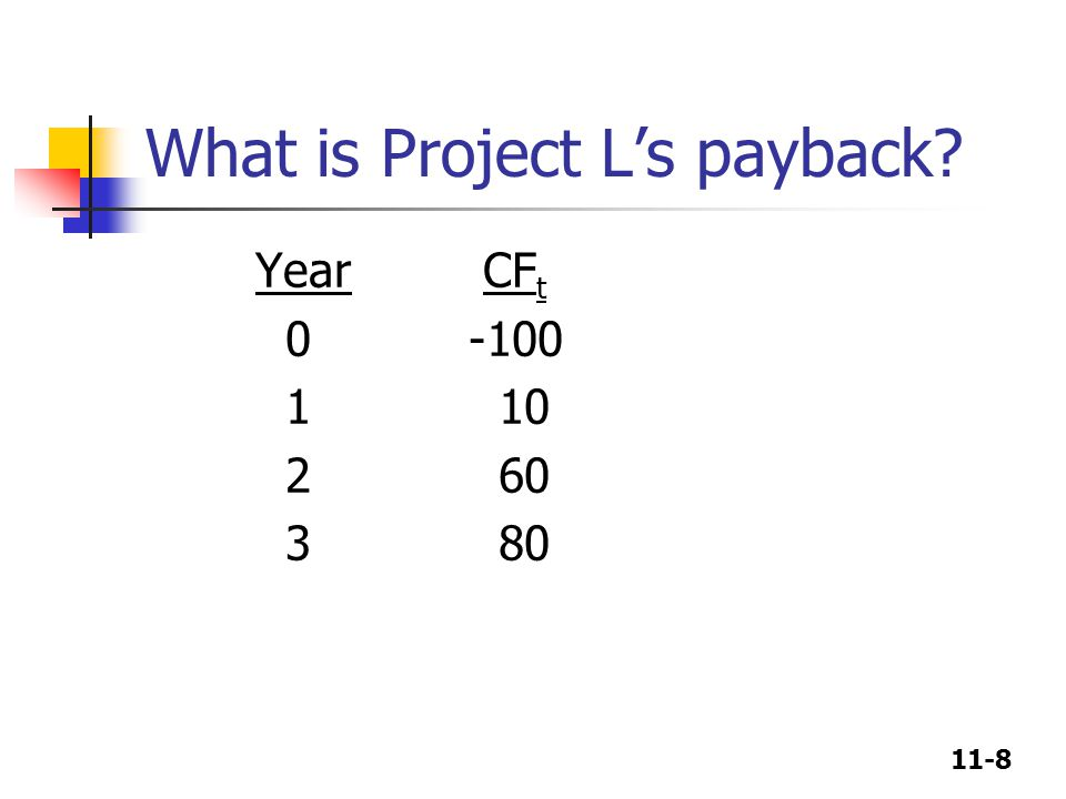 11-8 What is Project L's payback Year CF t 0-100 1 10 2 60 3 80