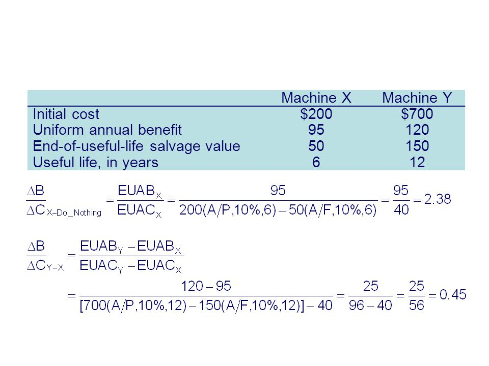 Copyright Oxford University Press 2009 Example 9-4 Benefit-Cost Ratio Analysis Machine XMachine Y Initial cost$200$700 Uniform annual benefit95120 End-of-useful-life salvage value50150 Useful life, in years612