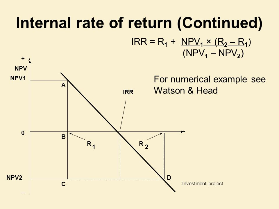 Internal rate of return (Continued) B NPV + 0 – IRR R 2 R 1 C A D NPV1 NPV2 IRR = R 1 + NPV 1 × (R 2 – R 1 ) (NPV 1 – NPV 2 ) For numerical example se