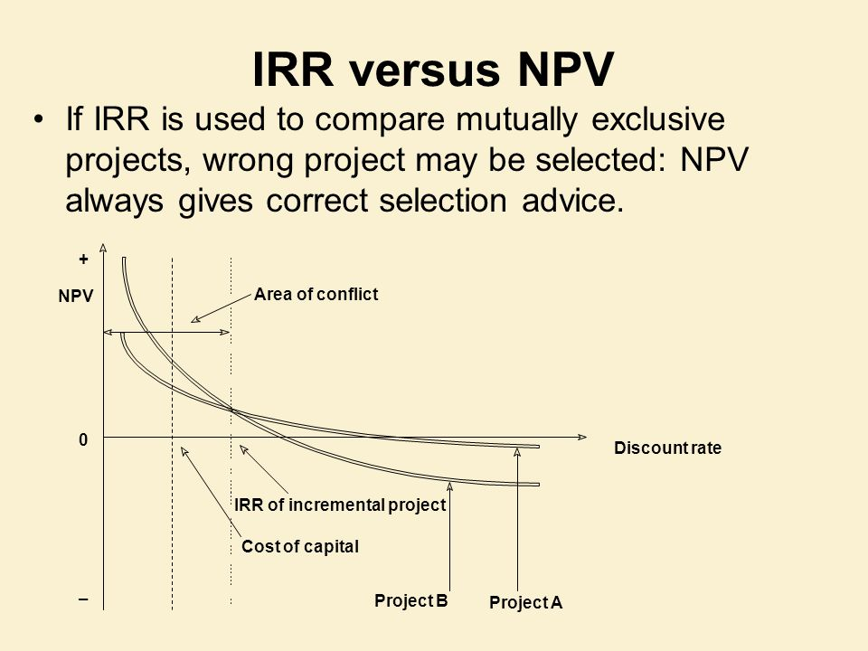 IRR versus NPV If IRR is used to compare mutually exclusive projects, wrong project may be selected: NPV always gives correct selection advice. Discou