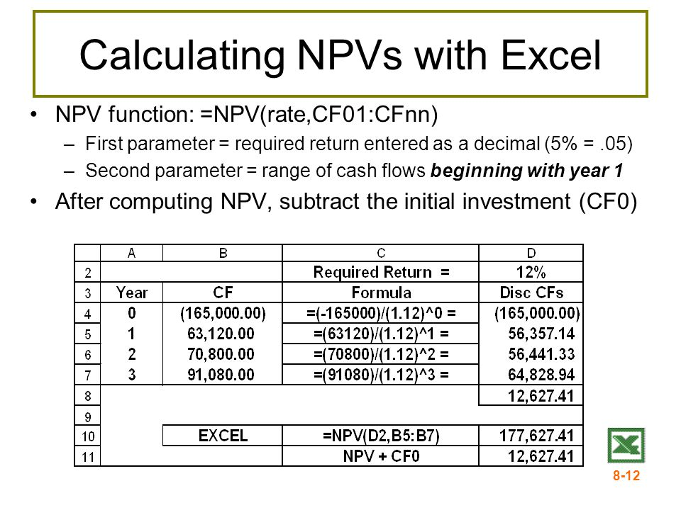 8-12 Calculating NPVs with Excel NPV function: =NPV(rate,CF01:CFnn) –First parameter = required return entered as a decimal (5% =.05) –Second parameter = range of cash flows beginning with year 1 After computing NPV, subtract the initial investment (CF0)