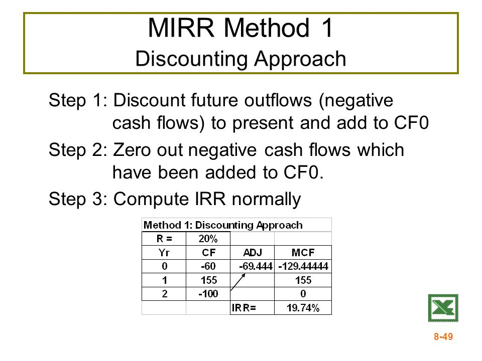 8-49 MIRR Method 1 Discounting Approach Step 1: Discount future outflows (negative cash flows) to present and add to CF0 Step 2: Zero out negative cash flows which have been added to CF0.