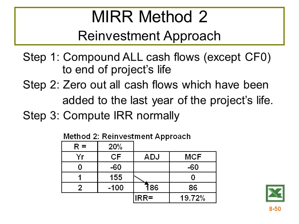 8-50 MIRR Method 2 Reinvestment Approach Step 1: Compound ALL cash flows (except CF0) to end of project's life Step 2: Zero out all cash flows which have been added to the last year of the project's life.