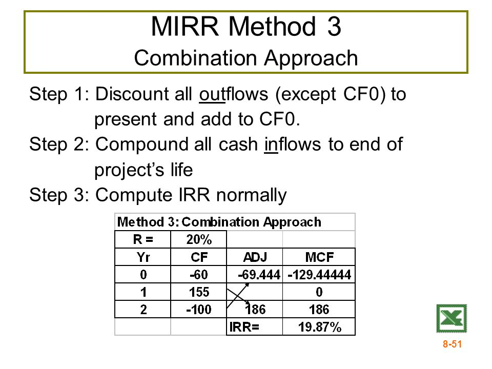 8-51 MIRR Method 3 Combination Approach Step 1: Discount all outflows (except CF0) to present and add to CF0.