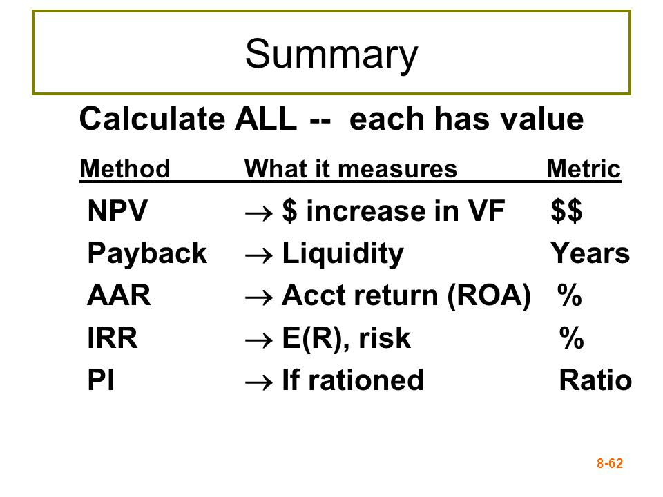 8-62 Summary Calculate ALL -- each has value MethodWhat it measures Metric NPV  $ increase in VF $$ Payback  Liquidity Years AAR  Acct return (ROA) % IRR  E(R), risk % PI  If rationed Ratio