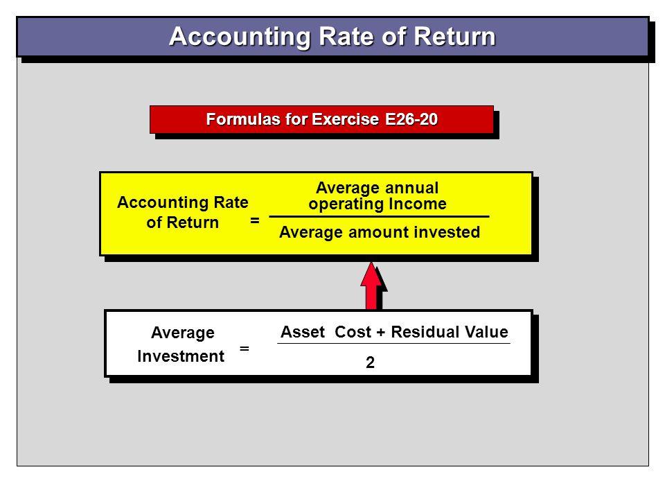 Accounting Rate of Return Accounting Rate of Return Average annual operating Income Average amount invested = Formulas for Exercise E26-20 Average Inv