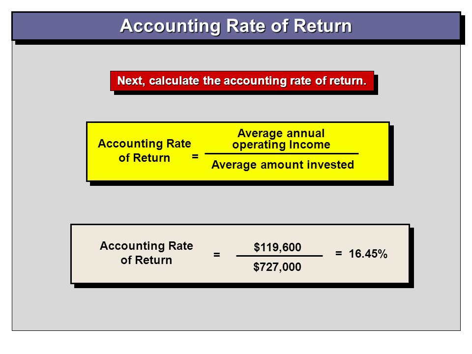 Accounting Rate of Return Accounting Rate of Return Average annual operating Income Average amount invested = Accounting Rate of Return $119,600 $727,000 = = 16.45% Next, calculate the accounting rate of return.