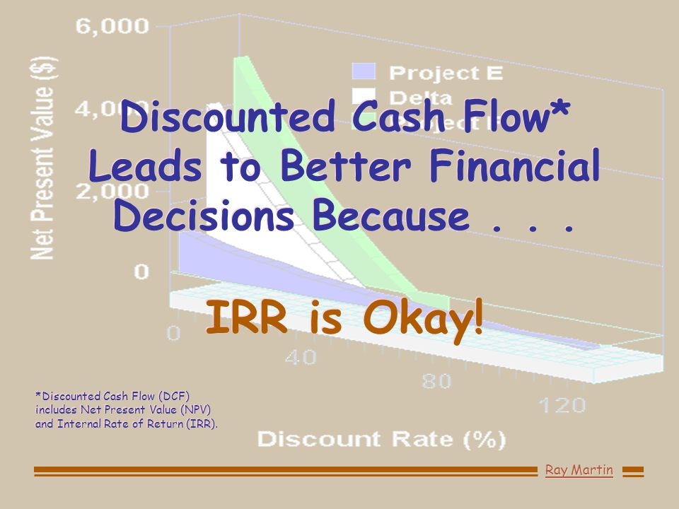 Ray Martin *Discounted Cash Flow (DCF) includes Net Present Value (NPV) and Internal Rate of Return (IRR).