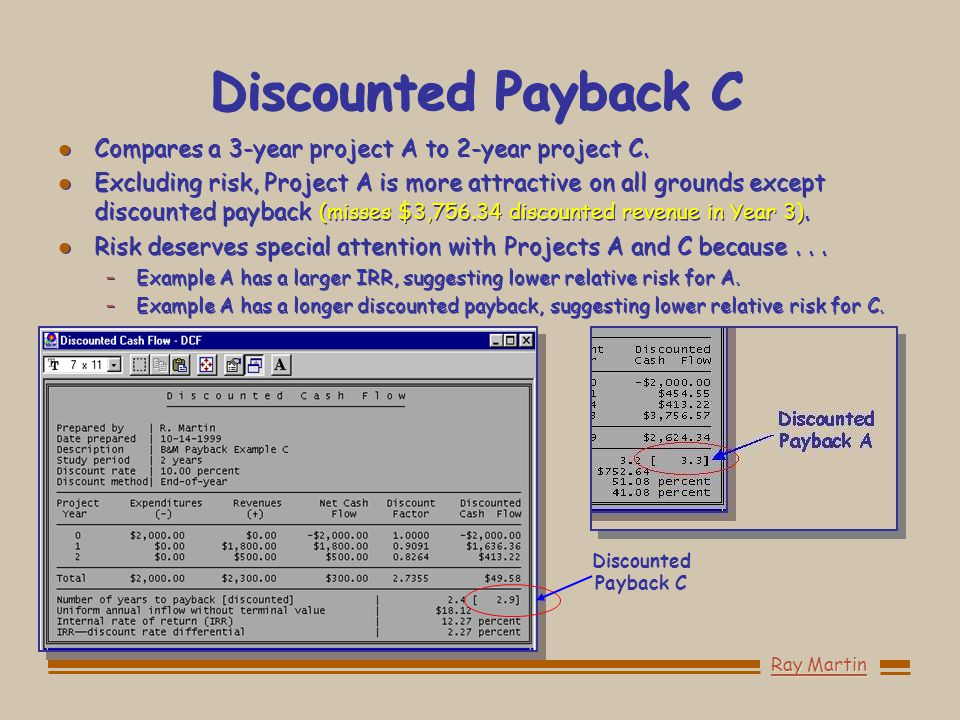 Ray Martin Discounted Payback C l Compares a 3-year project A to 2-year project C.