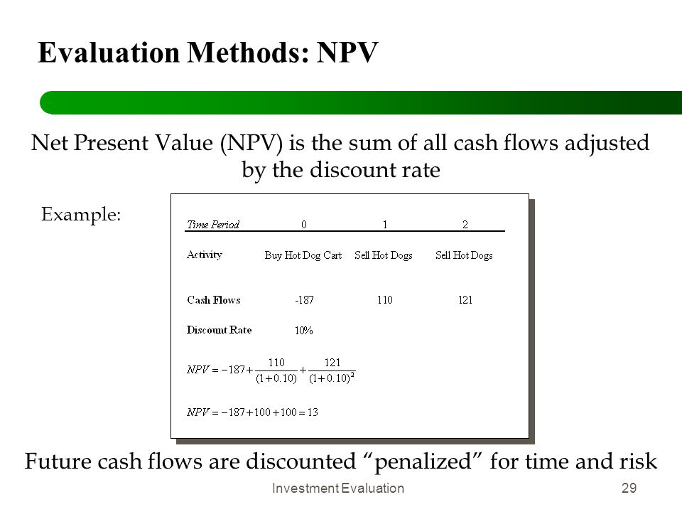 Investment Evaluation29 Evaluation Methods: NPV Net Present Value (NPV) is the sum of all cash flows adjusted by the discount rate Example: Future cas