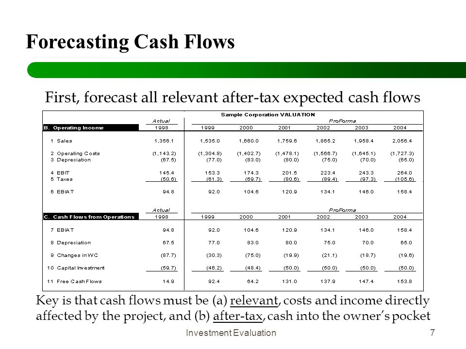Investment Evaluation8 Forecasting Cash Flows This is done by estimating operational parameters These are based on actual reported performance This represents a best guess about the company's future performance Obviously, there is an uncertainty problem but history is used as a guide for what to expect in the future