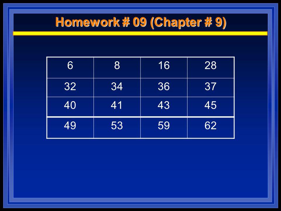Homework # 09 (Chapter # 9) 681628 32343637 40414345 49535962