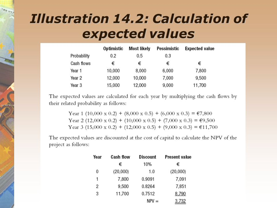 Illustration 14.2: Calculation of expected values
