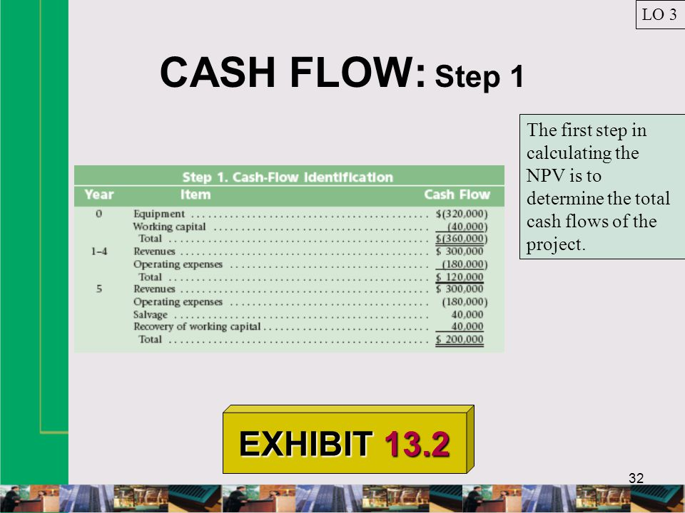 32 CASH FLOW: Step 1 LO 3 EXHIBIT 13.2 The first step in calculating the NPV is to determine the total cash flows of the project.