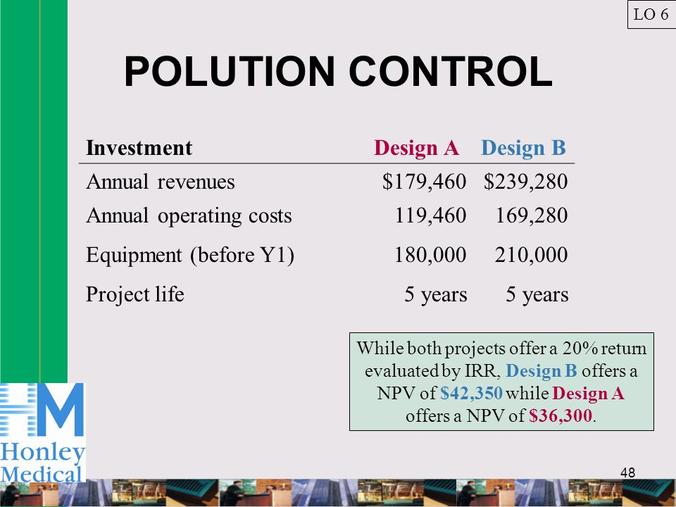 48 POLUTION CONTROL LO 6 InvestmentDesign ADesign B Annual revenues$179,460$239,280 Annual operating costs119,460169,280 Equipment (before Y1)180,000210,000 Project life5 years While both projects offer a 20% return evaluated by IRR, Design B offers a NPV of $42,350 while Design A offers a NPV of $36,300.