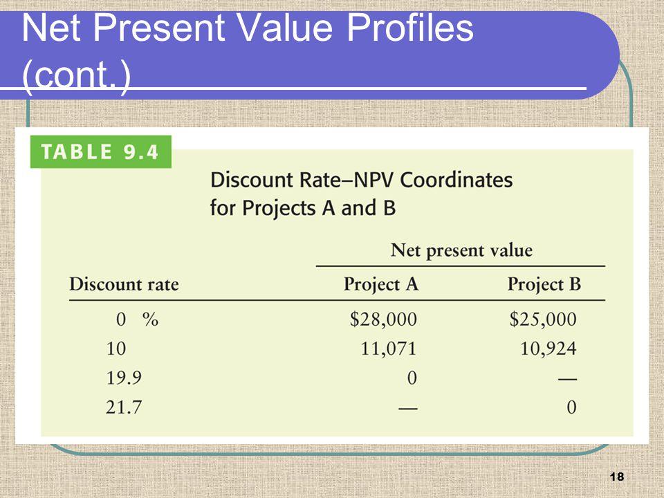 18 Net Present Value Profiles (cont.)