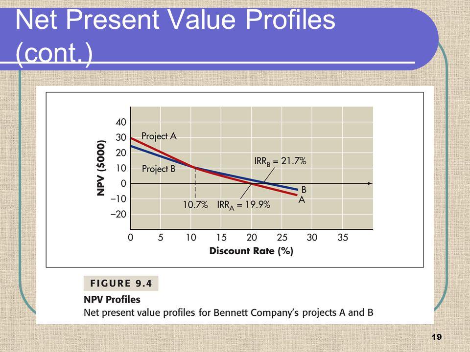 19 Net Present Value Profiles (cont.)
