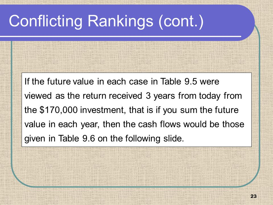 23 If the future value in each case in Table 9.5 were viewed as the return received 3 years from today from the $170,000 investment, that is if you su