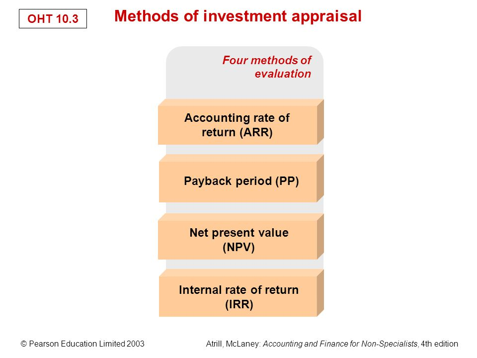 © Pearson Education Limited 2003 Atrill, McLaney: Accounting and Finance for Non-Specialists, 4th edition OHT 10.3 Methods of investment appraisal Four methods of evaluation Accounting rate of return (ARR) Payback period (PP) Net present value (NPV) Internal rate of return (IRR)