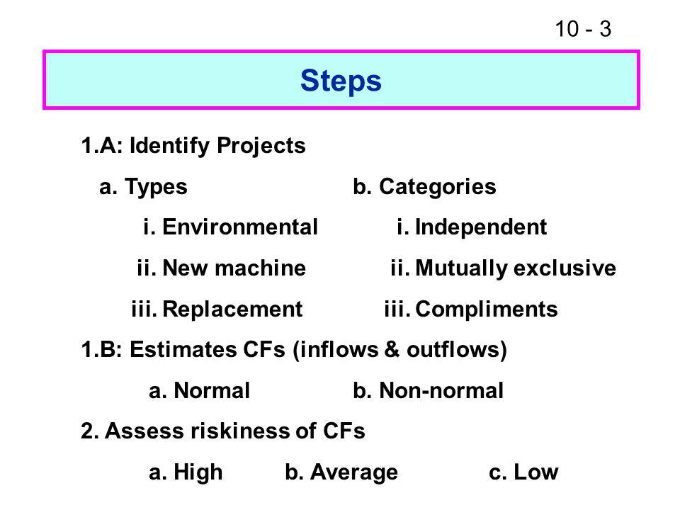 10 - 4 Steps (cont.) 3.Determine k = WACC (adj.).