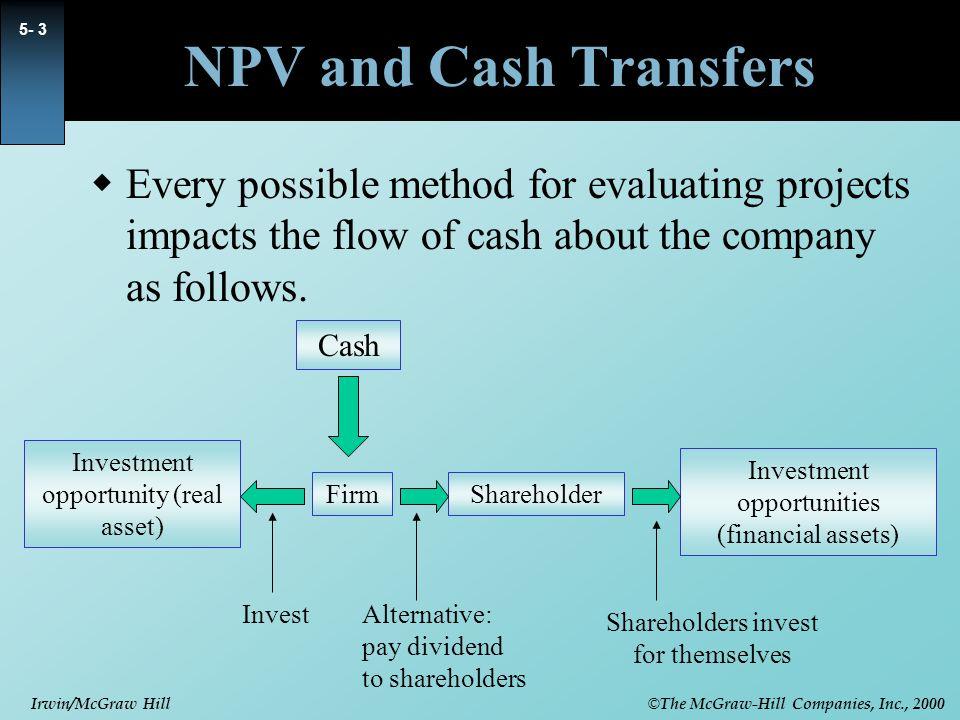 © The McGraw-Hill Companies, Inc., 2000 Irwin/McGraw Hill 5- 24 Linear Programming  Maximize Cash flows or NPV  Minimize costs Example Max NPV = 21Xn + 16 Xb + 12 Xc + 13 Xd subject to 10Xa + 5Xb + 5Xc + 0Xd <= 10 -30Xa - 5Xb - 5Xc + 40Xd <= 12