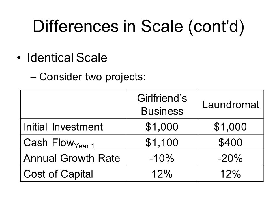 Differences in Scale (cont'd) Identical Scale –Consider two projects: Girlfriend's Business Laundromat Initial Investment$1,000 Cash Flow Year 1 $1,10