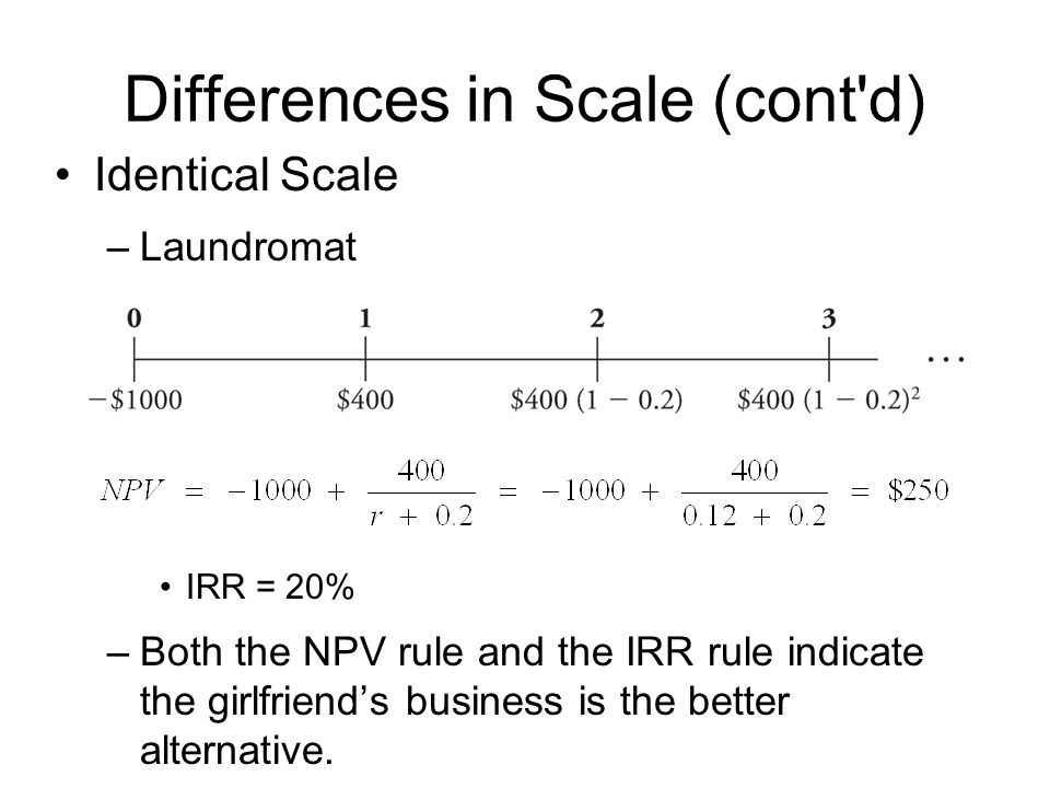 Differences in Scale (cont'd) Identical Scale –Laundromat IRR = 20% –Both the NPV rule and the IRR rule indicate the girlfriend's business is the bett