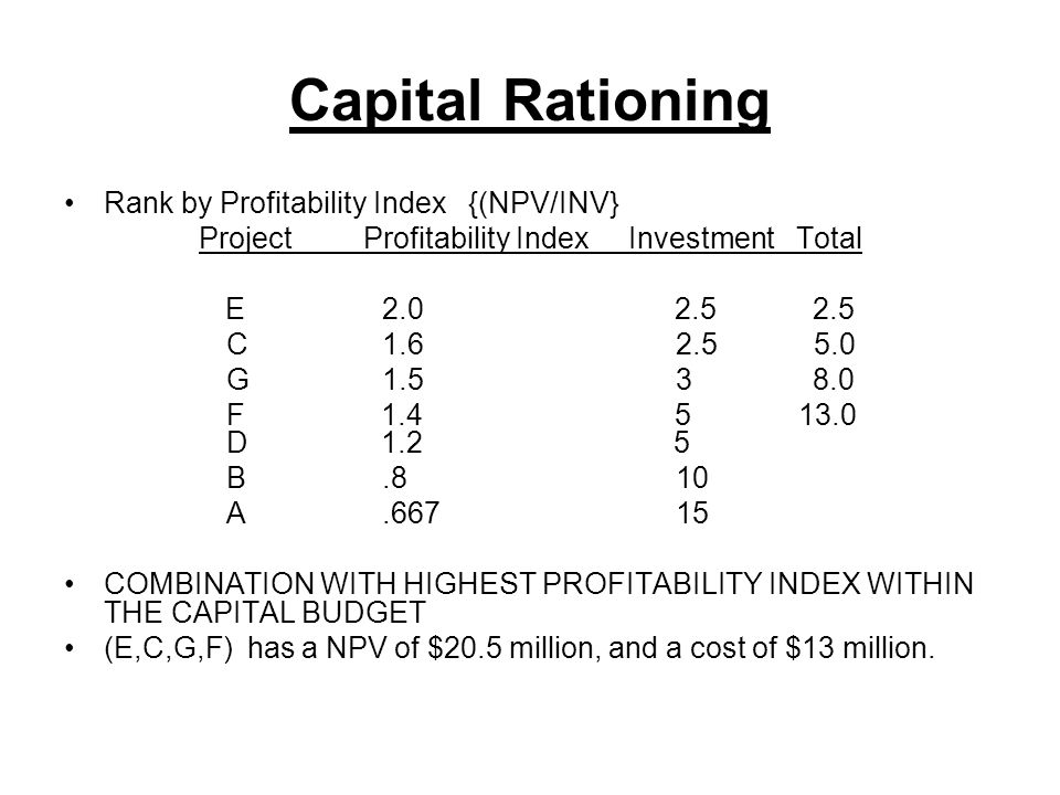 Capital Rationing Rank by Profitability Index {(NPV/INV} Project Profitability Index Investment Total E2.0 2.5 2.5 C1.6 2.5 5.0 G1.5 3 8.0 F 1.4 5 13.
