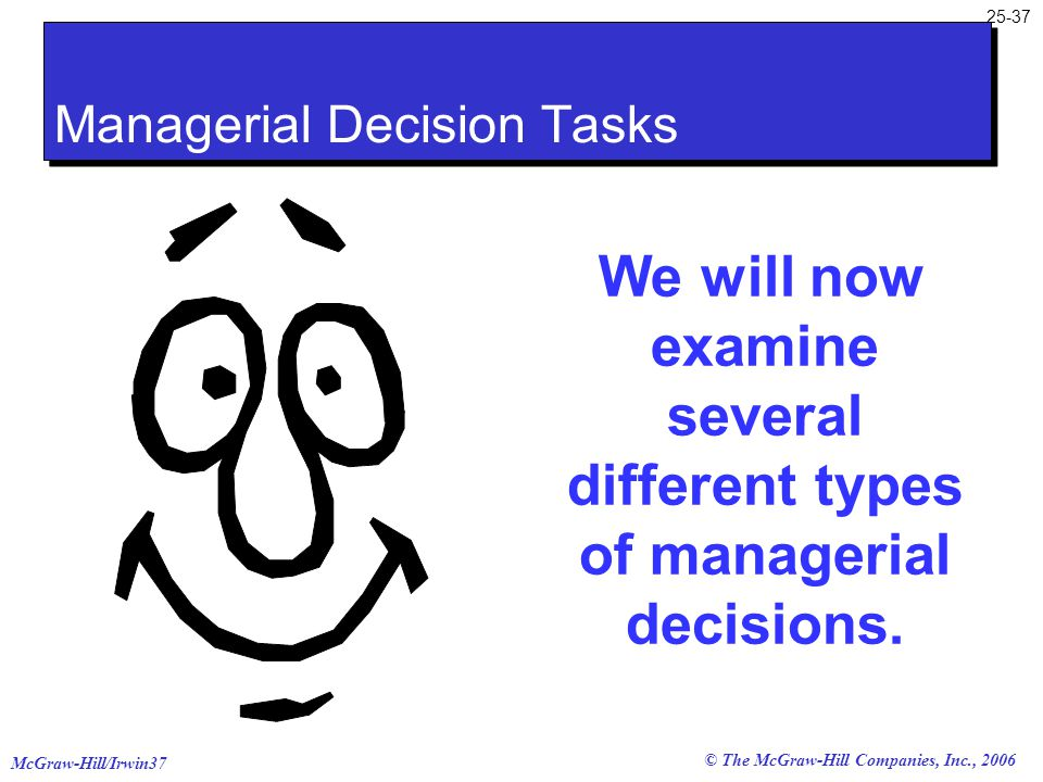 McGraw-Hill/Irwin37 25-37 © The McGraw-Hill Companies, Inc., 2006 We will now examine several different types of managerial decisions. Managerial Deci