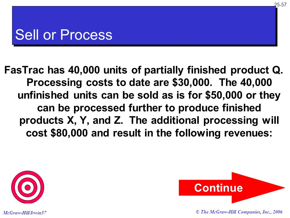 McGraw-Hill/Irwin57 25-57 © The McGraw-Hill Companies, Inc., 2006 FasTrac has 40,000 units of partially finished product Q. Processing costs to date a