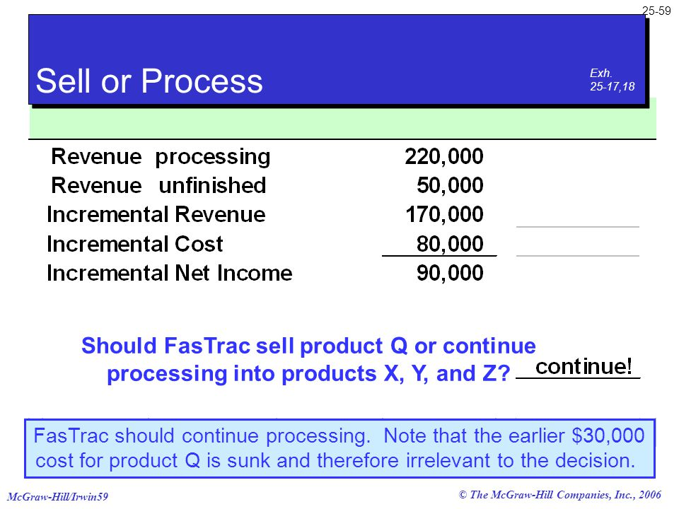 McGraw-Hill/Irwin59 25-59 © The McGraw-Hill Companies, Inc., 2006 FasTrac should continue processing. Note that the earlier $30,000 cost for product Q