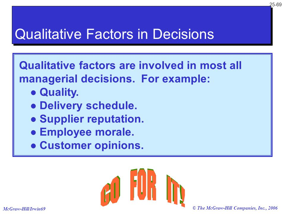 McGraw-Hill/Irwin69 25-69 © The McGraw-Hill Companies, Inc., 2006 Qualitative factors are involved in most all managerial decisions. For example: Qual