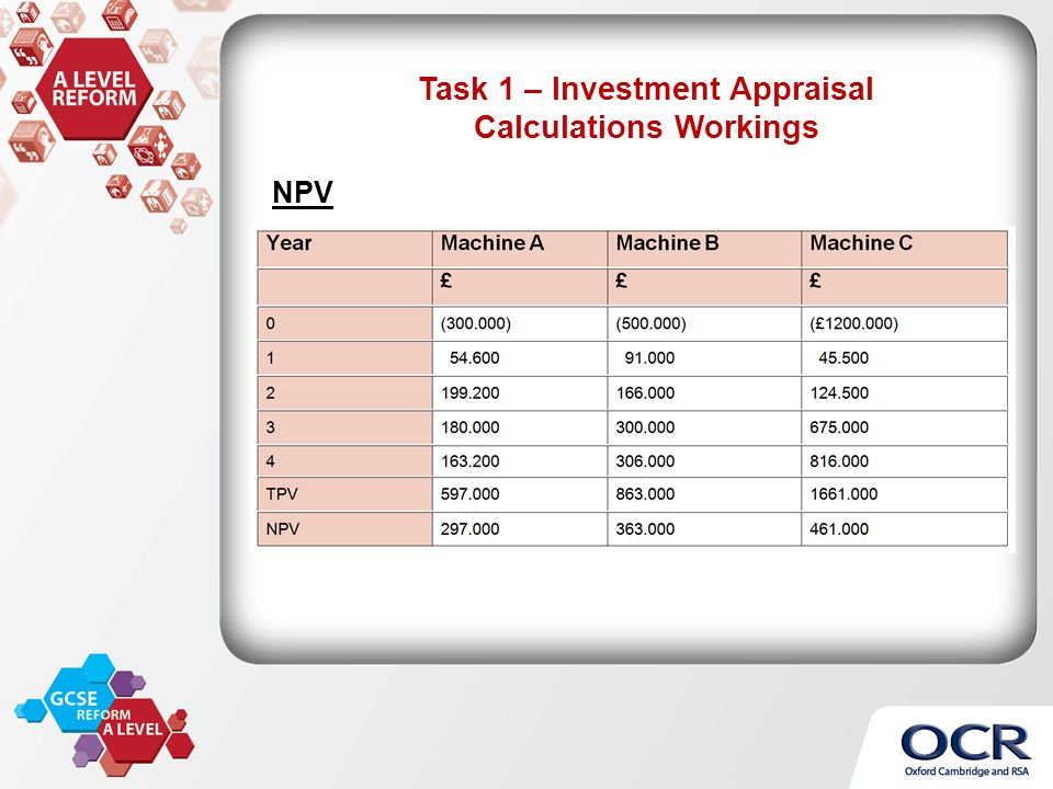 NPV Task 1 – Investment Appraisal Calculations Workings